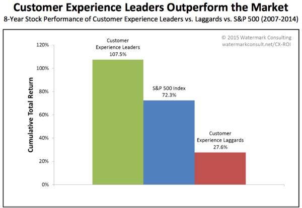 Experience_Leaders